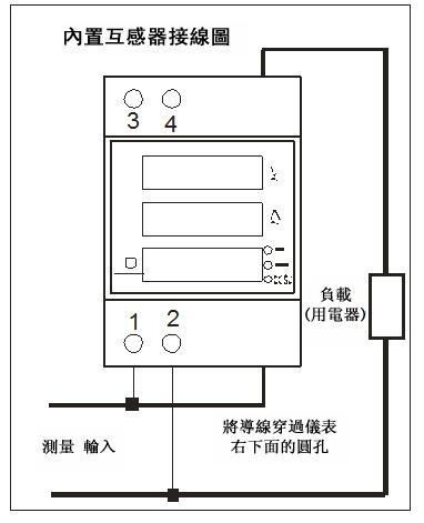 内置互感器接线,将测量回路的导线穿过仪表的右边圆孔,导线的穿入