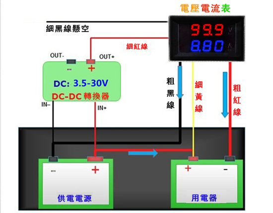 led直流双显数位电流电压表