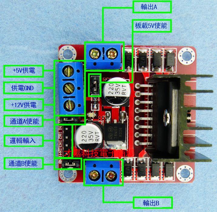 智能车电机内部结构图